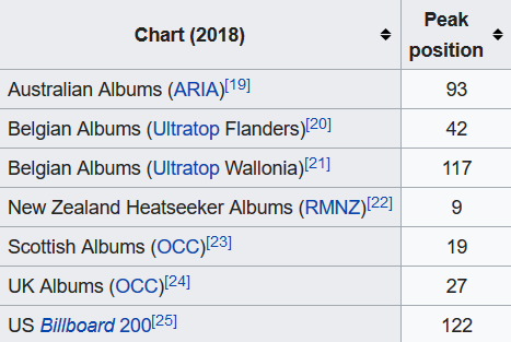 Screenshot-2018-5-29 Wide Awake - Wikipedia