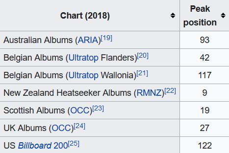 Screenshot-2018-5-29 Wide Awake - Wikipedia